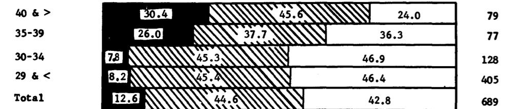 Cobb Fig 2